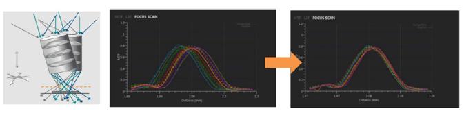 レンズとセルの調芯図1.png